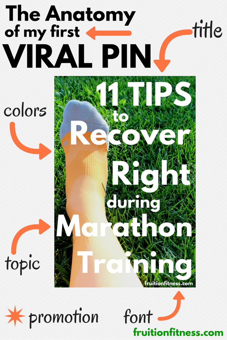 The Anatomy of My First Viral Pin