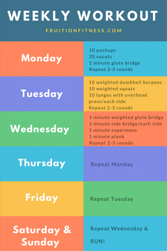 weekly workout routine the get it done weekly workout plan fruition fitness 12053